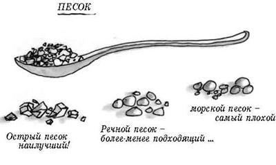 Типы песка