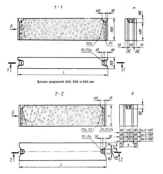 Размеры блоков ФБС ГОСТ