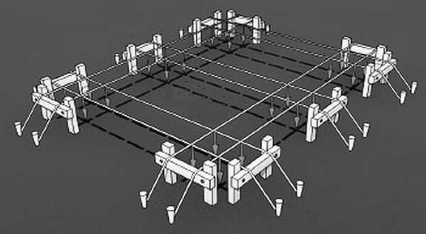 Так можно сделать разметку под фундамент на участке