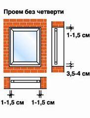 Размеры пенного шва для оконного проема без четверти