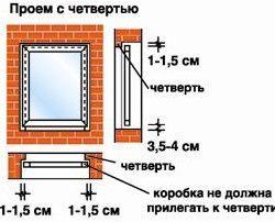 Размеры пенного шва для оконного проема с четвертью