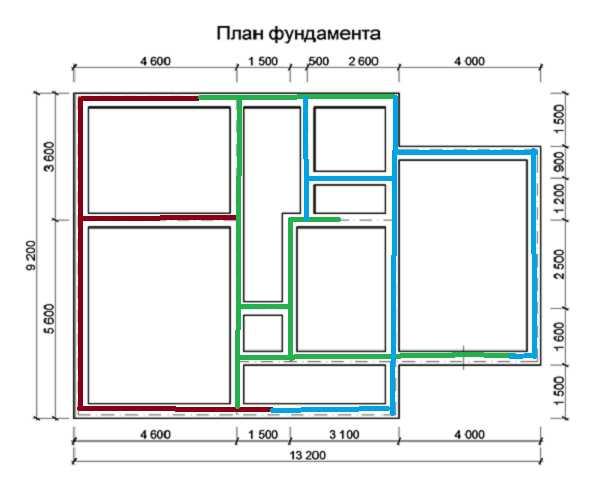 Второй способ — разделить план на несколько участков (на рисунке они отмечены разными цветами)