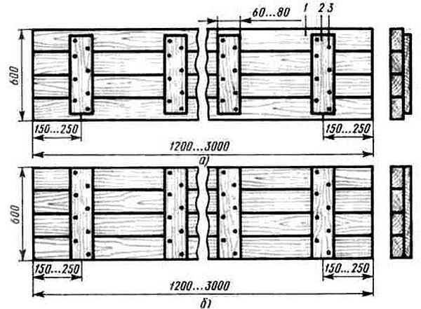 Примерные размеры щитов опалубки из обрезной доски