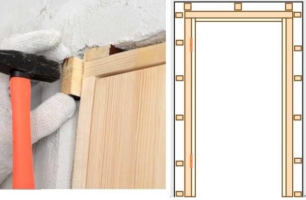 Расклиниваем коробку при установке межкомнатной двери