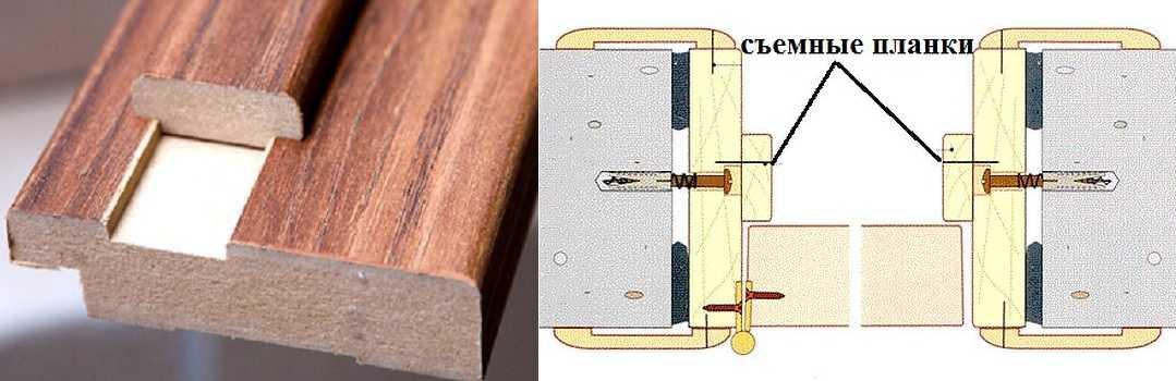 Специальные коробки для межкомнатных дверей из МДФ