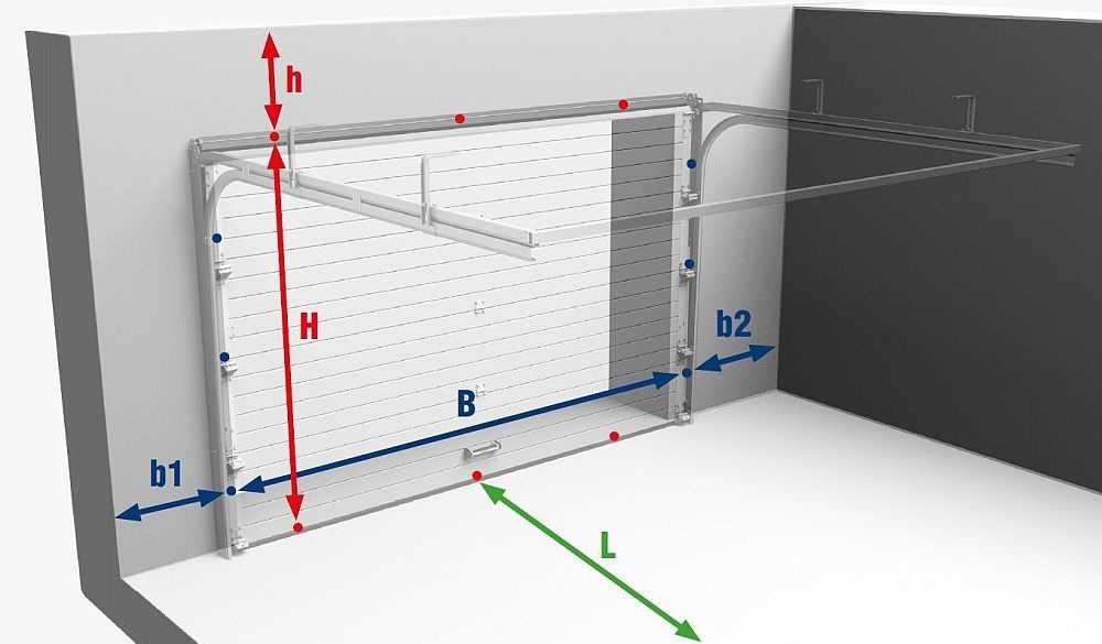 Размер секционных гаражных ворот