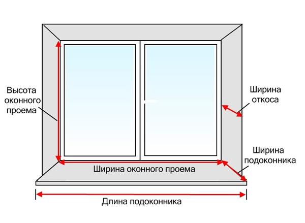 Необходимые замеры для установки пластикового окна