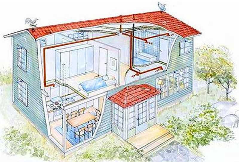Вентиляция дома — организованный обмен воздушных масс, в процессе которого отработанный воздух заменяется свежим