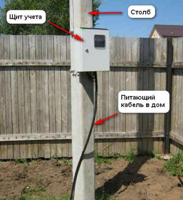 Электрический счетчик установленный на столбе