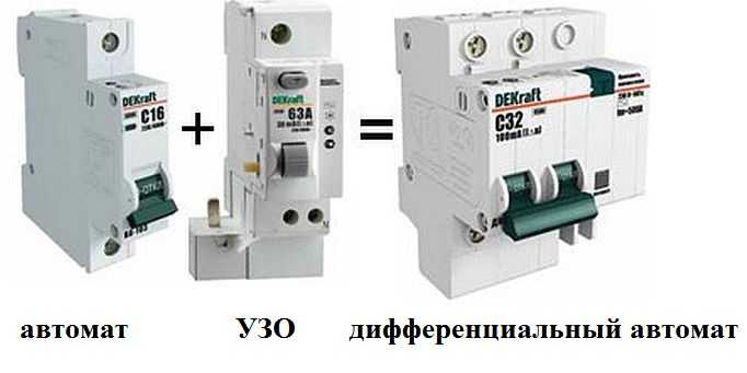 Диф-автомат ставят вместо связки автомата и УЗО