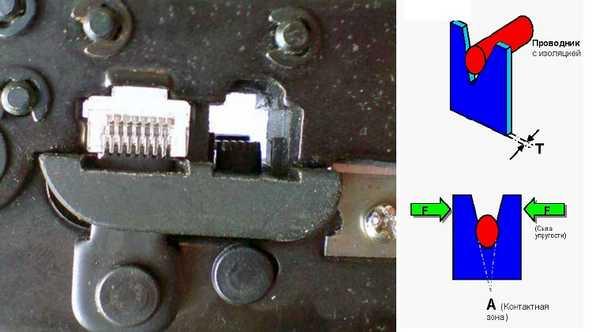 подключение коннектора rj 45