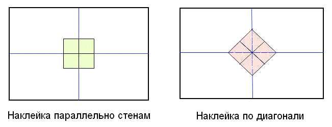 Способы размещения квадратов на потолке