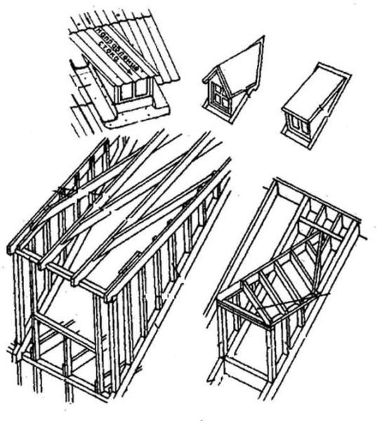 Устройство вертикальногоокна-дормера в мансарднойкрыше