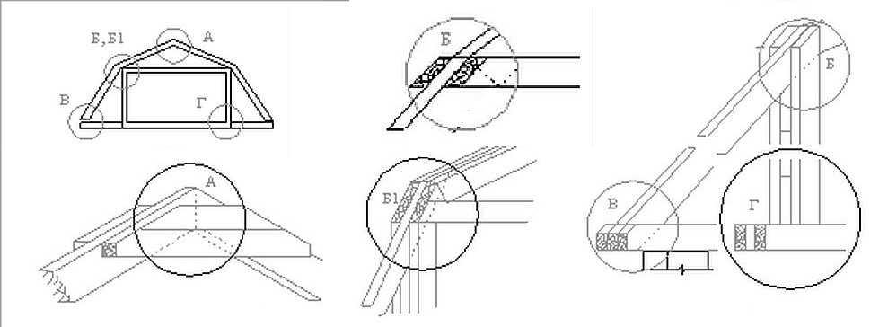 Соединение элементов стропильной системы