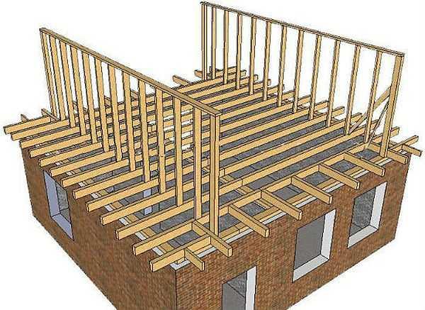 Один из этапов строительства мансардной крыши своими руками