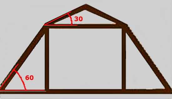 Угол наклона мансардной крыши в классическом варианте