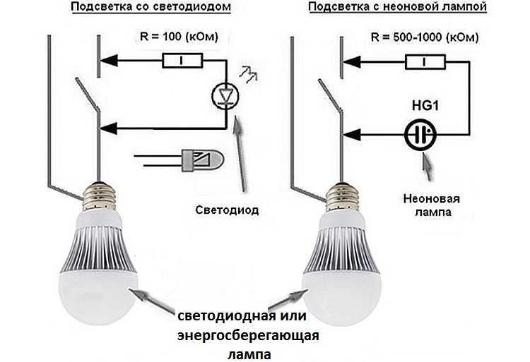 Цепь питания подсветки выключателя создает условия для заряда конденсатора лампы
