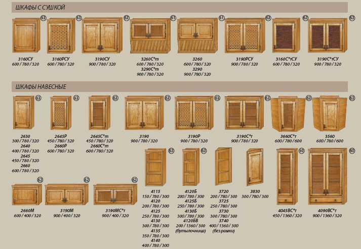 Модульная кухня эконом класса: навесные шкафы