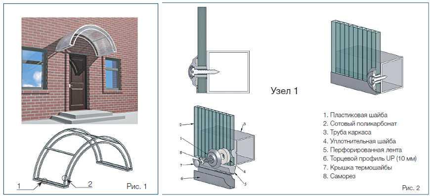 Особенности крепления поликарбоната