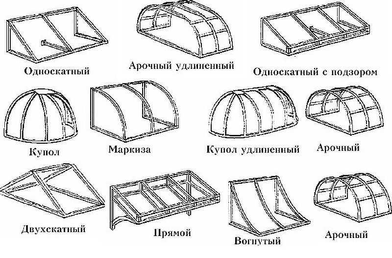 Формы и названия козырьков над крыльцом
