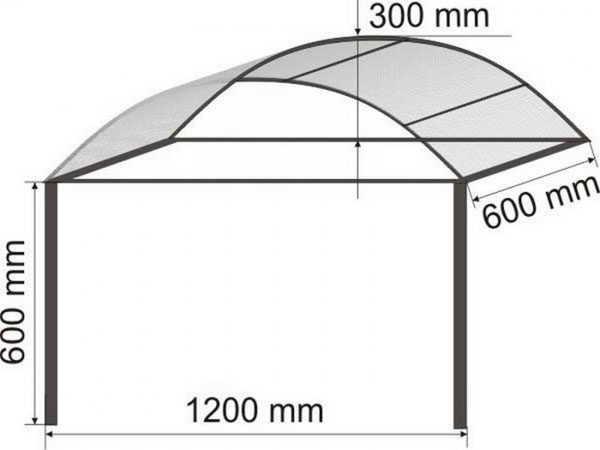 Арочная конструкция — самый простой из вариантов