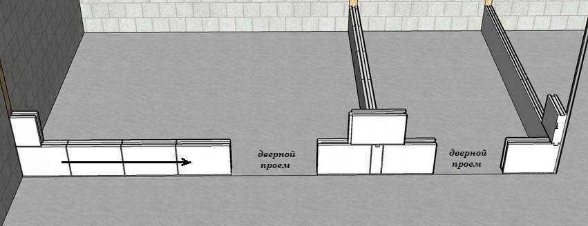 Сделать отвод простенка с перевязкой рядов