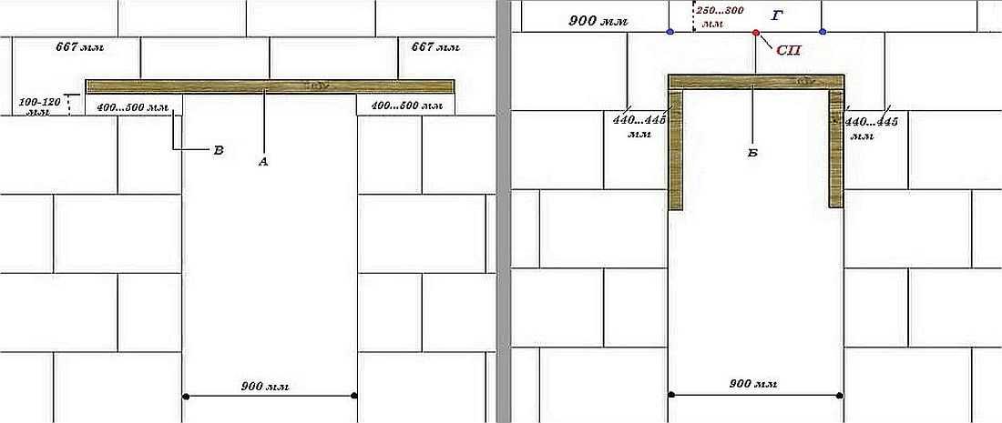 Строим из пазогребневых плит: как сделать дверь в перегородке