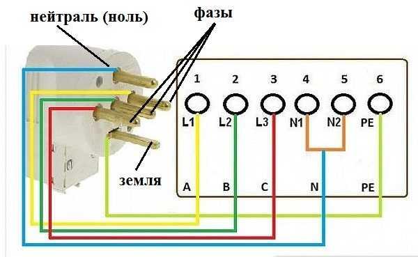 Как подключить вилку к варочной панели на 380 В