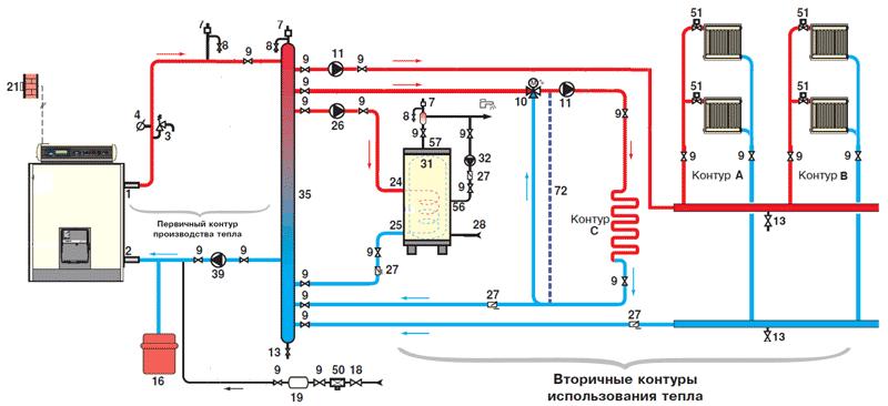 Схема обвязки с использованием гидравлической стрелки