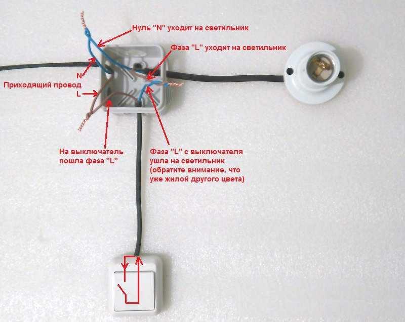 Подключение одноклавишного выключателя в распредкоробке
