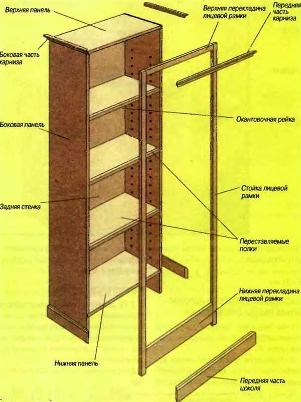 Шкаф из листового материала (ОСБ, фанеры, ЛДСП или просто ДСП)