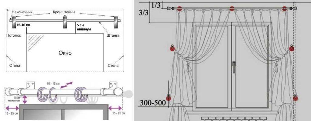 Они позволят изменять положение монитора по вертикали, это удобно, если просмотр осуществляется с разных точек попеременно: можно ли поставить телевизор прямо на холодильник?