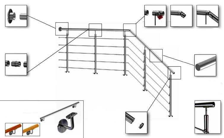 Сборные металлические перила напоминают конструктор