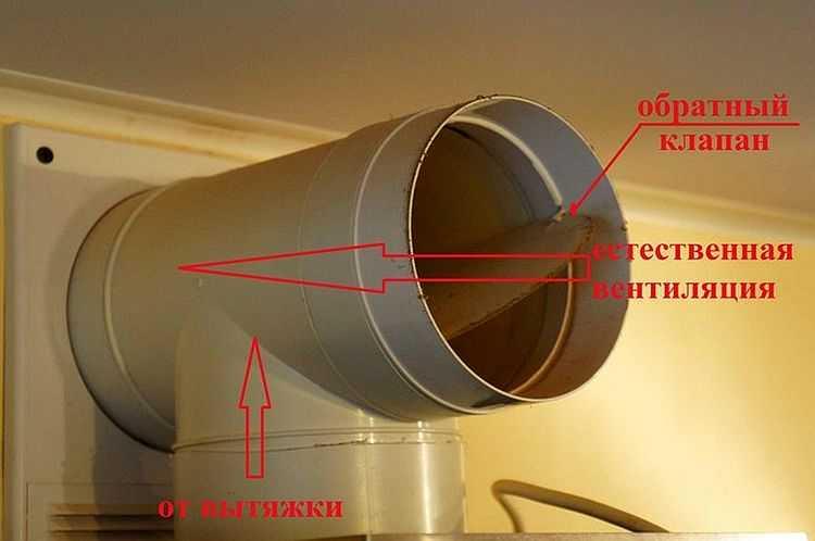 Антивозвратный клапан для нормальной естественной вентиляции в кухне