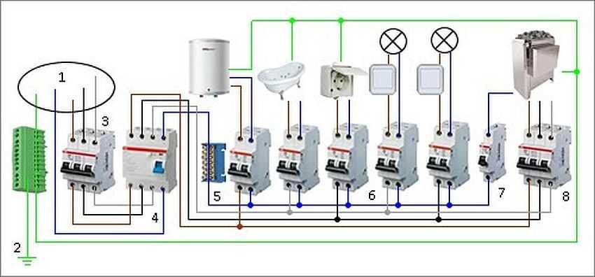 Пример разводки трехфазной сети — типы автоматов защиты