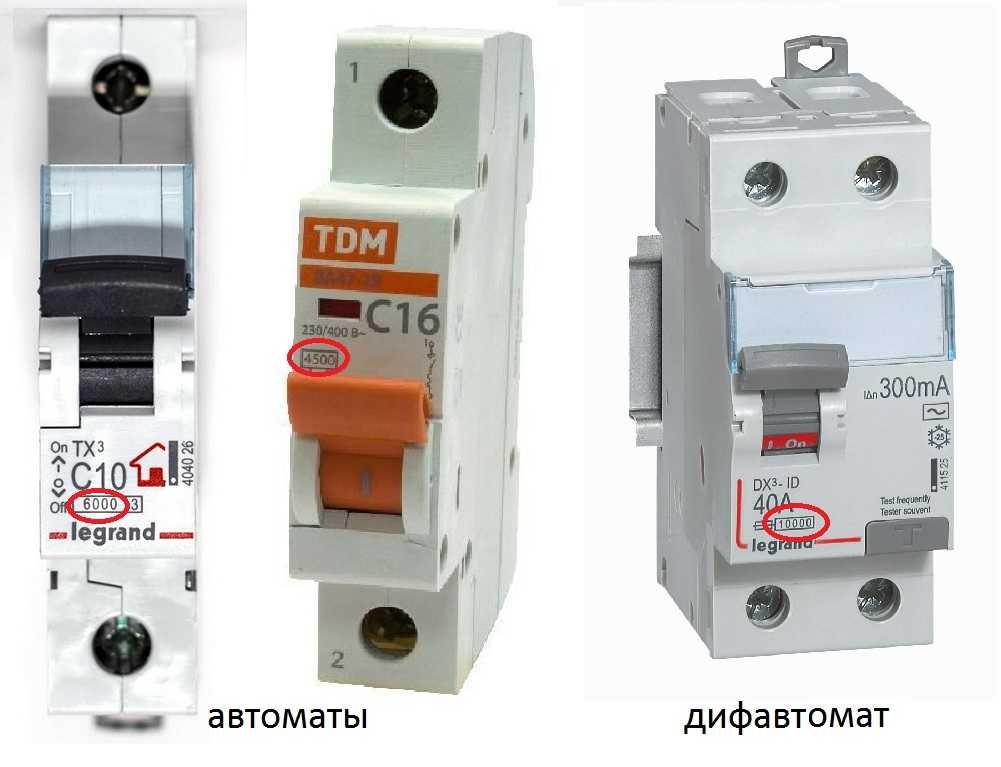 Отключающая способность автоматических защитных выключателей