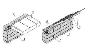 Схема армирования кладки из газобетона: 1 – Кладка стены. 2 – Плиты перекрытия. 3 – Обвязочный пояс. 4 – Мауэрлат. 5 – Элементы стропильной кровли