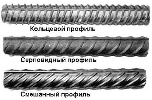 Армирование ленточного фундамента под коттедж проводят с использованием прутков с разным типом профиля