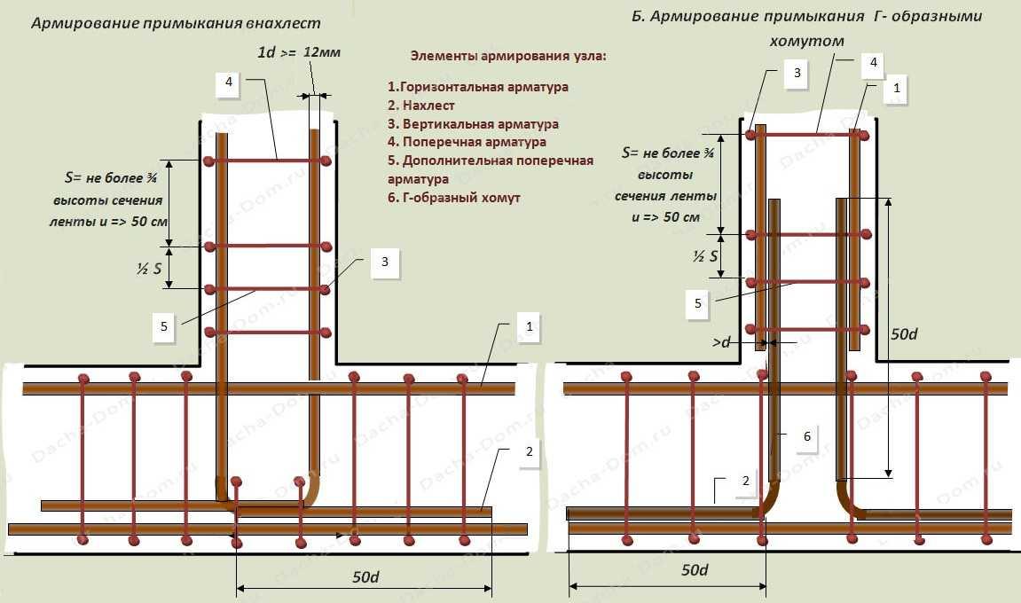 Схема армирования примыкания стен в ленточном фундаменте (чтобы увеличить картинку щелкните по ней правой клавишей мышки)