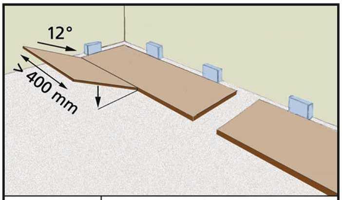 Графическое изображение процесса укладки ламината с замком «клик»