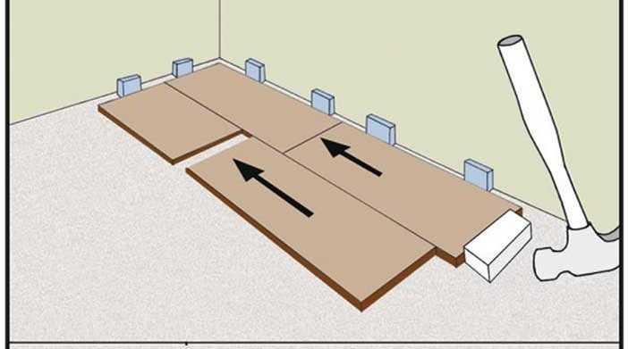 Как ложиться ламинат с системой «лок»