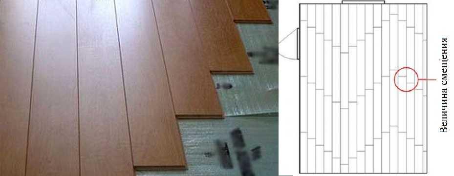 Укладка ламината лесенкой, только необходимо соблюдать минимально допустимое смещение шва. Справа — схема укладки при большой длине доски и малом смещении