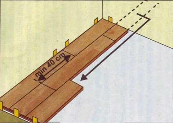 Минимальное расстояние между швами в соседних рядах досок ламината — 40 см