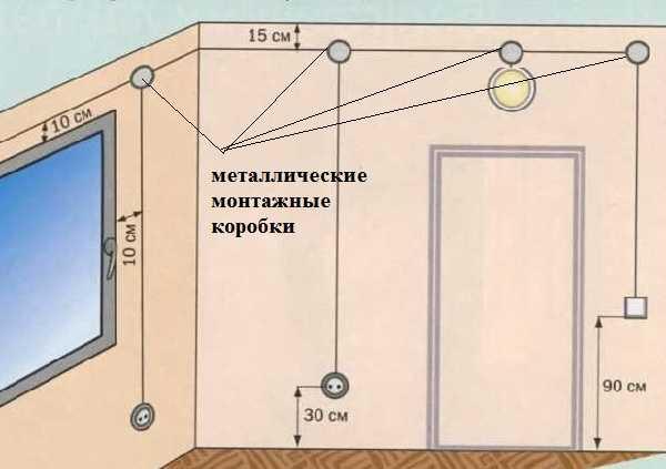 При устройстве скрытой проводки в деревянном доме обязательно все соединения делают в металлических монтажных коробках