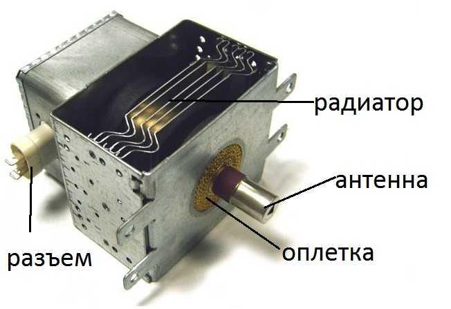 Устройство магнетрона микроволновки