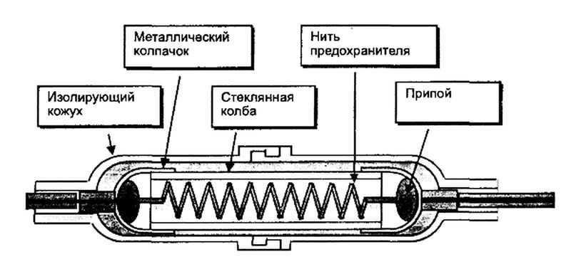 Строение высоковольтного предохранителя микроволновки