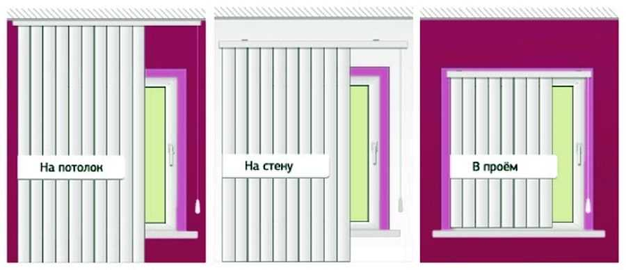 Как закрепить жалюзи на пластиковые окна: способы монтажа