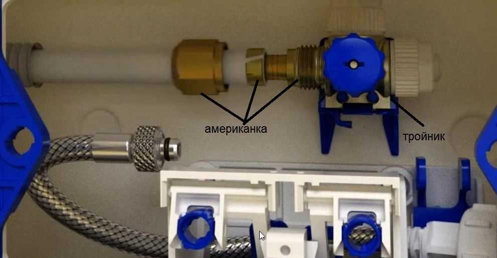 Подключение водопроводной трубы