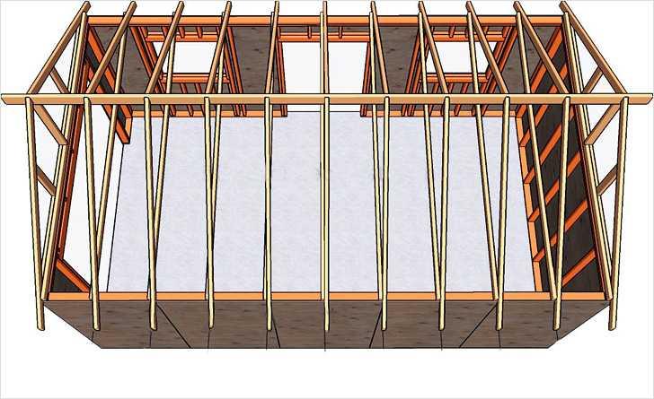 Стропильная система двускатной крыши для гаража