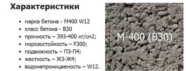 Характеристики бетона М400 В30: прочность, морозостойкость, водонепроницаемость
